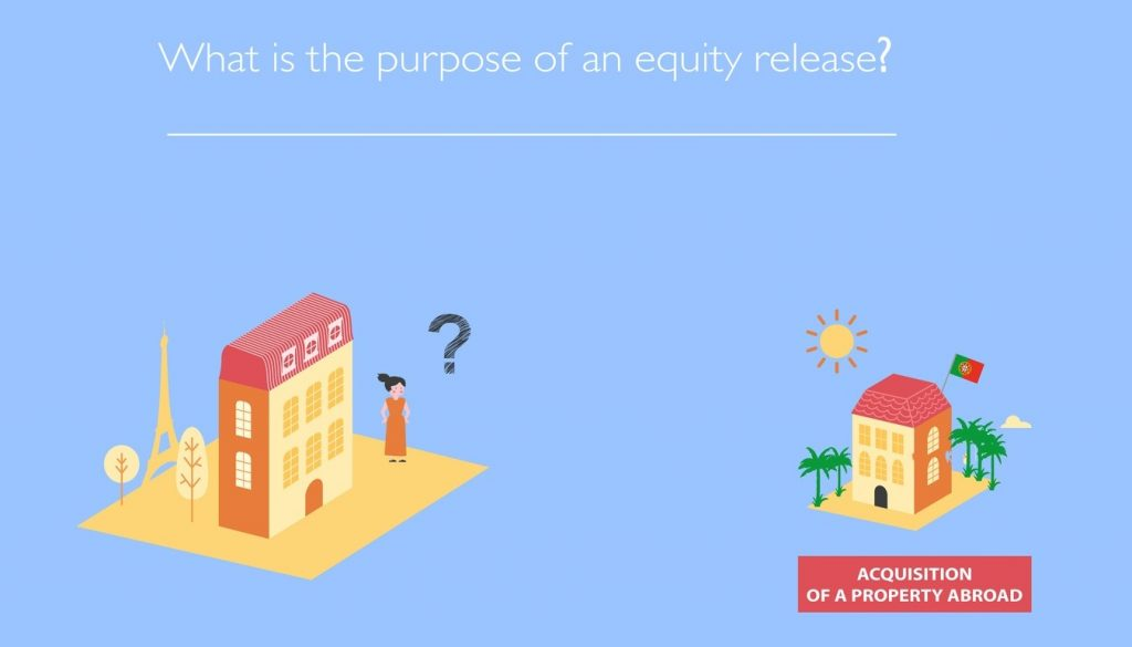 equity release for dummies